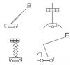 Formazione operatori piattaforme di lavoro elevabili